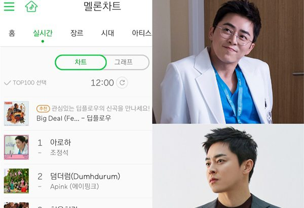 "Cho Jung-suk expressed 1st place with 'Aroh' ""Thank you and Happy"""