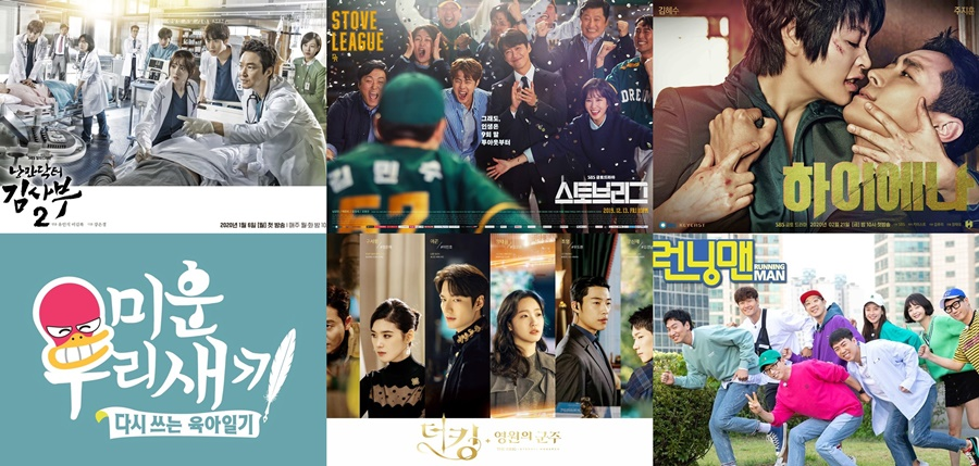 SBS ranked first in 2049 viewership in the first half of 2020...' topped for 5 consecutive years'