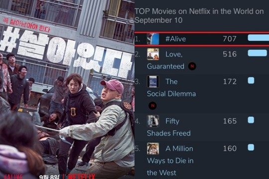 '#ALIVE', #1 on Netflix Global Movie Chart [Official]